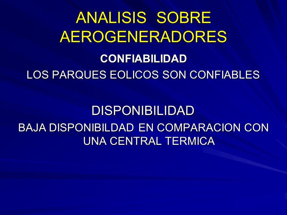 ANALISIS SOBRE AEROGENERADORES CONFIABILIDAD LOS PARQUES EOLICOS SON CONFIABLES LOS PARQUES EOLICOS SON CONFIABLES DISPONIBILIDAD DISPONIBILIDAD BAJA