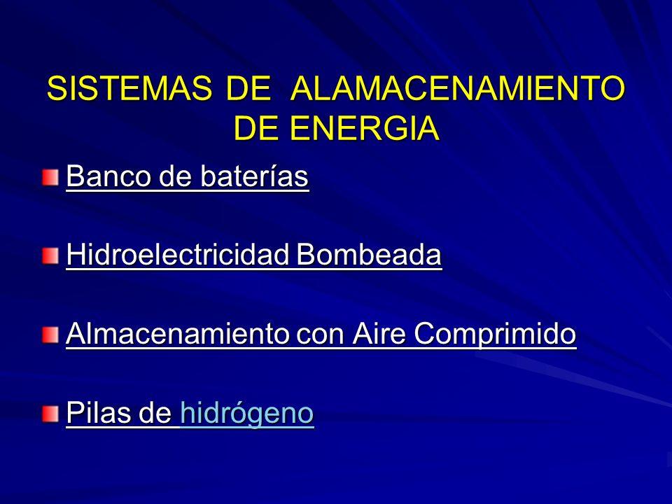SISTEMAS DE ALAMACENAMIENTO DE ENERGIA Banco de baterías Hidroelectricidad Bombeada Almacenamiento con Aire Comprimido Pilas de hidrógeno hidrógeno