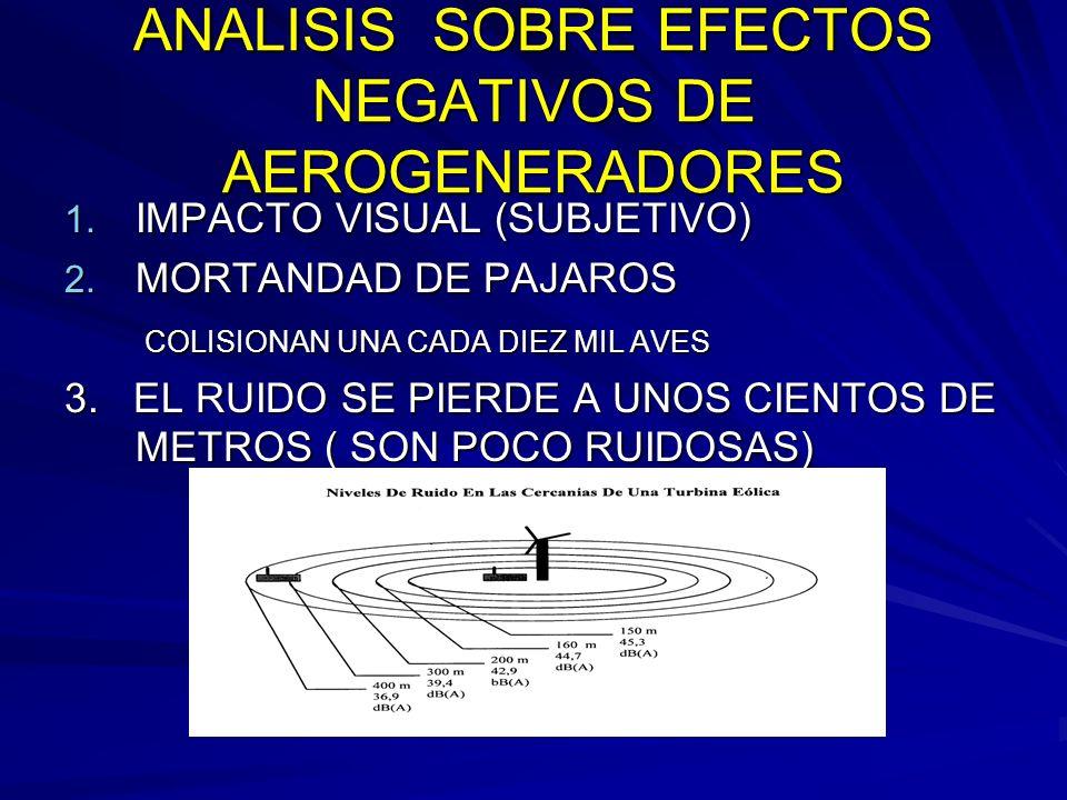 ANALISIS SOBRE EFECTOS NEGATIVOS DE AEROGENERADORES 1. IMPACTO VISUAL (SUBJETIVO) 2. MORTANDAD DE PAJAROS COLISIONAN UNA CADA DIEZ MIL AVES COLISIONAN
