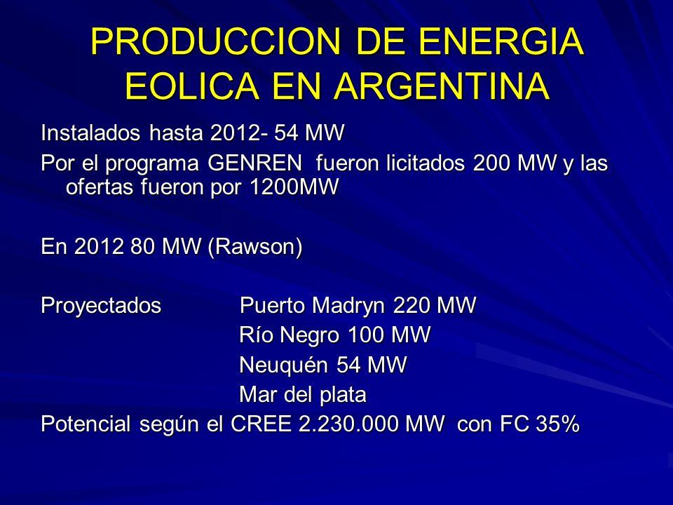 PRODUCCION DE ENERGIA EOLICA EN ARGENTINA Instalados hasta 2012- 54 MW Por el programa GENREN fueron licitados 200 MW y las ofertas fueron por 1200MW