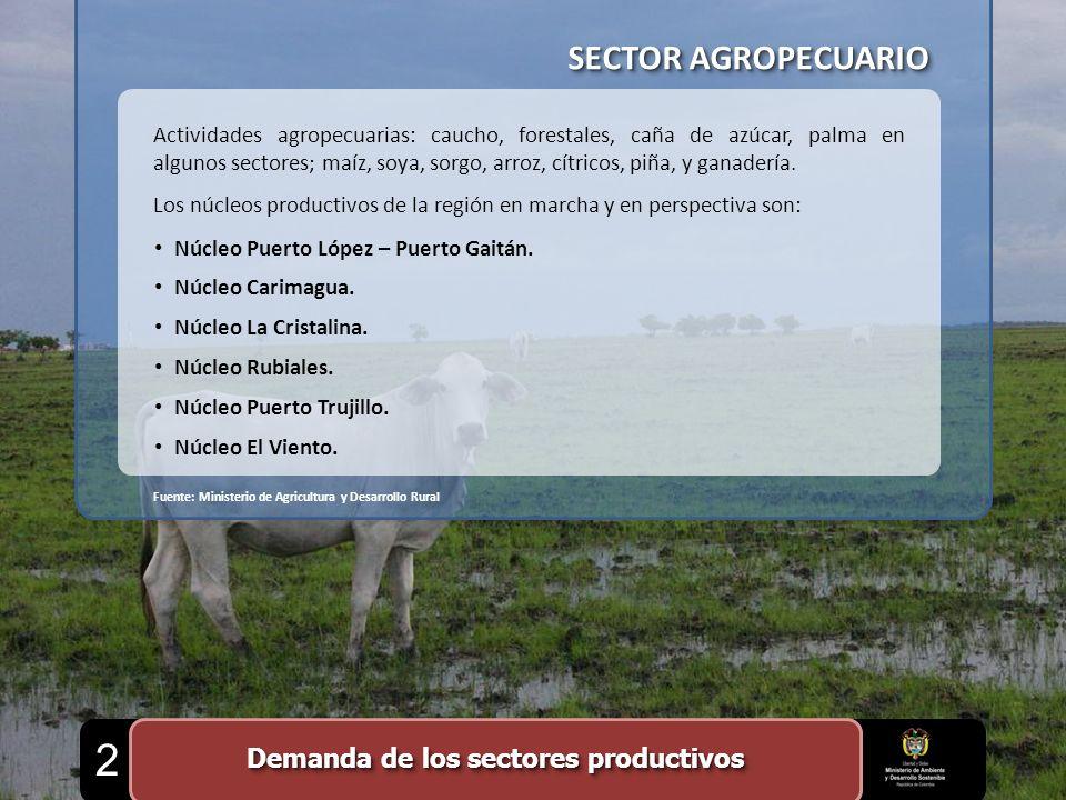 Actividades agropecuarias: caucho, forestales, caña de azúcar, palma en algunos sectores; maíz, soya, sorgo, arroz, cítricos, piña, y ganadería. Los n