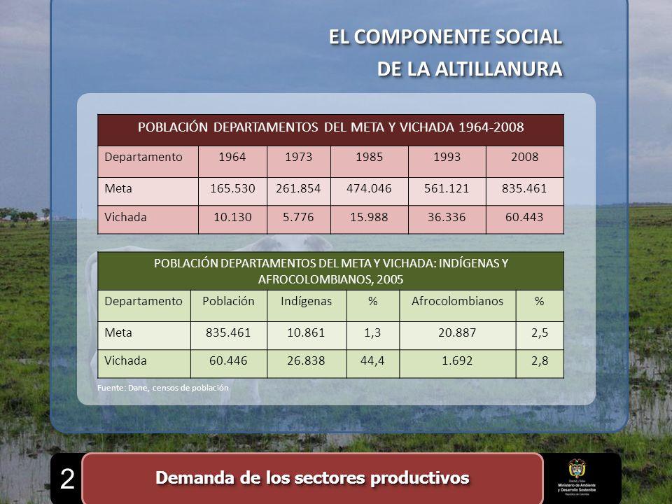 EL COMPONENTE SOCIAL DE LA ALTILLANURA EL COMPONENTE SOCIAL DE LA ALTILLANURA POBLACIÓN DEPARTAMENTOS DEL META Y VICHADA 1964-2008 Departamento1964197
