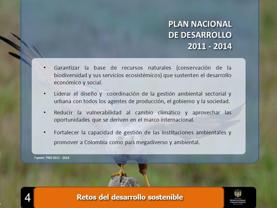 PLAN NACIONAL DE DESARROLLO 2011 - 2014 PLAN NACIONAL DE DESARROLLO 2011 - 2014 Garantizar la base de recursos naturales (conservación de la biodivers