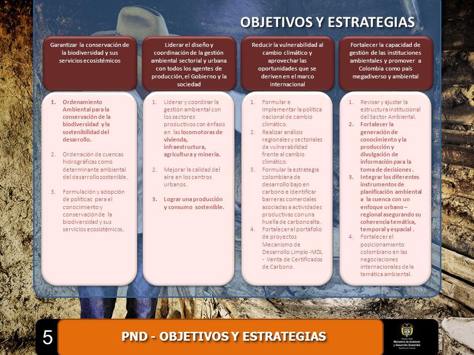 Liderar el diseño y coordinación de la gestión ambiental sectorial y urbana con todos los agentes de producción, el Gobierno y la sociedad 1.Liderar y