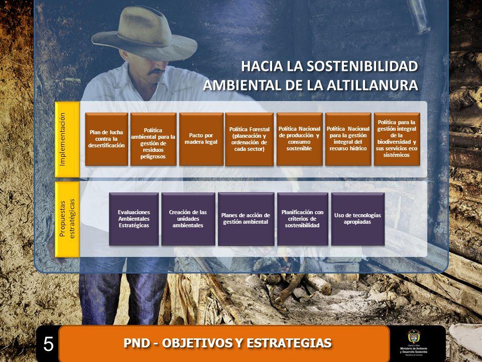 HACIA LA SOSTENIBILIDAD AMBIENTAL DE LA ALTILLANURA HACIA LA SOSTENIBILIDAD AMBIENTAL DE LA ALTILLANURA Plan de lucha contra la desertificación Políti