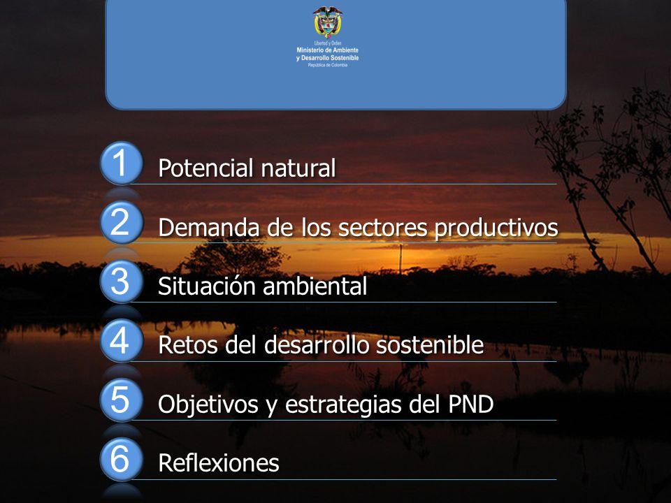 1 2 3 4 5 6 Potencial natural Demanda de los sectores productivos Situación ambiental Retos del desarrollo sostenible Objetivos y estrategias del PND