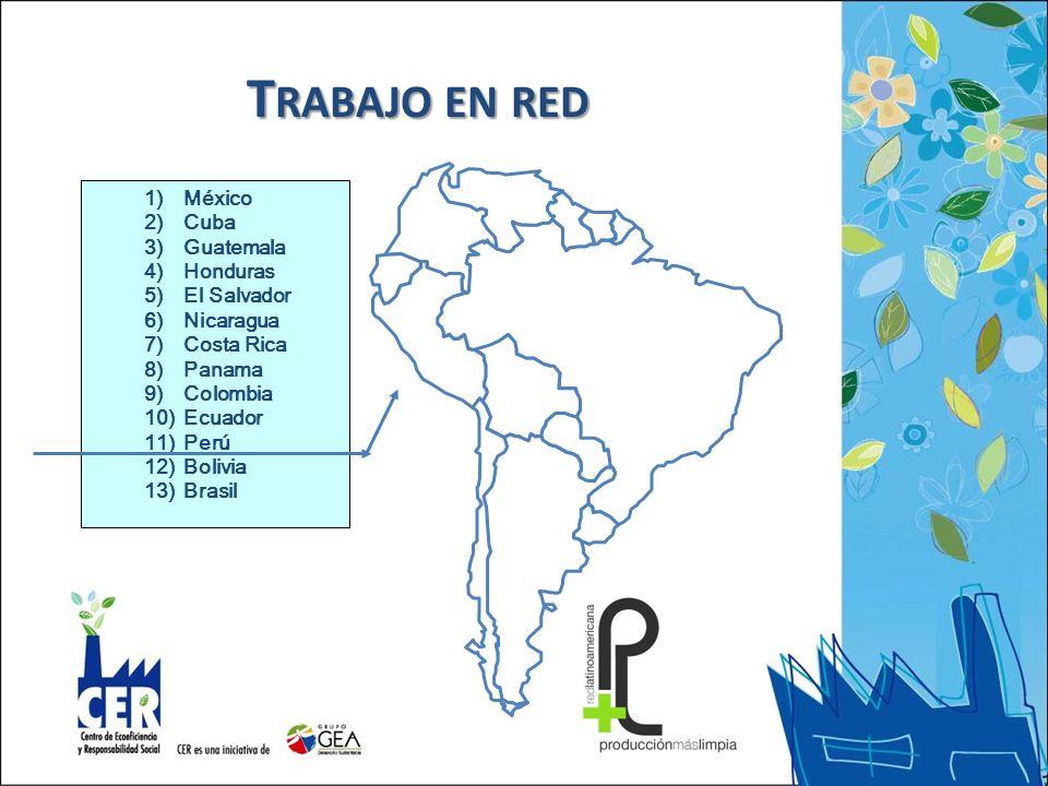 T RABAJO EN RED 1)México 2)Cuba 3)Guatemala 4)Honduras 5)El Salvador 6)Nicaragua 7)Costa Rica 8)Panama 9)Colombia 10)Ecuador 11)Perú 12)Bolivia 13)Brasil