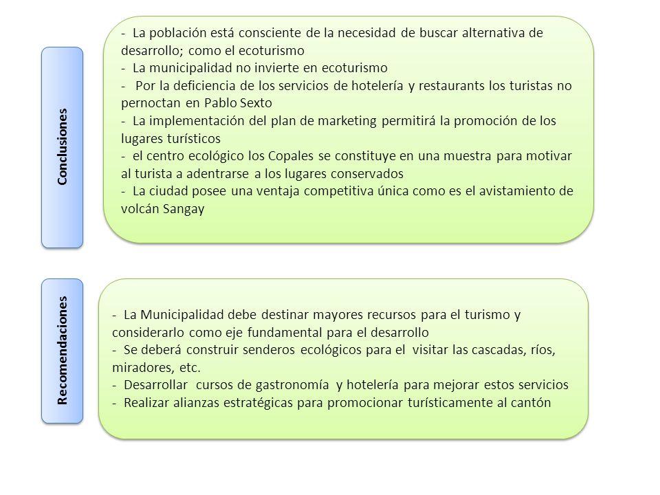 Conclusiones Recomendaciones - La población está consciente de la necesidad de buscar alternativa de desarrollo; como el ecoturismo - La municipalidad