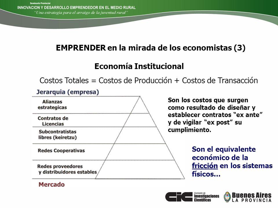 EMPRENDER en la mirada de los economistas (3) Economía Institucional Costos Totales = Costos de Producción + Costos de Transacción Son los costos que