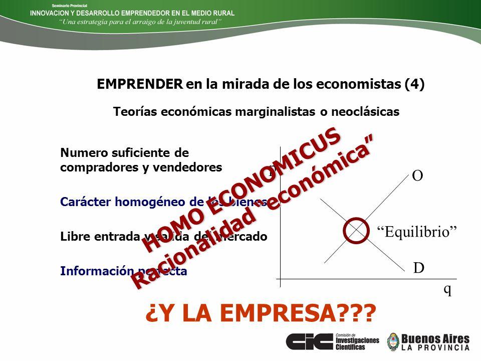 EMPRENDER en la mirada de los economistas (4) O D p q Equilibrio Numero suficiente de compradores y vendedores Carácter homogéneo de los bienes Libre