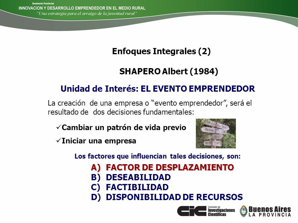 Unidad de Interés: EL EVENTO EMPRENDEDOR SHAPERO Albert (1984) A)FACTOR DE DESPLAZAMIENTO B)DESEABILIDAD C)FACTIBILIDAD D)DISPONIBILIDAD DE RECURSOS L