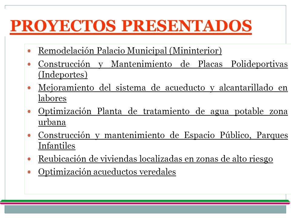 PROYECTOS PRESENTADOS Remodelación Palacio Municipal (Mininterior) Construcción y Mantenimiento de Placas Polideportivas (Indeportes) Mejoramiento del