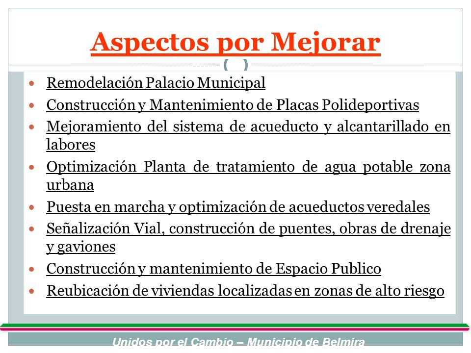 Aspectos por Mejorar Remodelación Palacio Municipal Construcción y Mantenimiento de Placas Polideportivas Mejoramiento del sistema de acueducto y alca