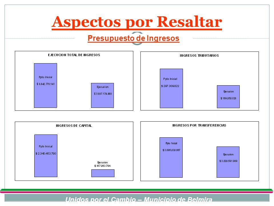 Aspectos por Resaltar Presupuesto de Ingresos Unidos por el Cambio – Municipio de Belmira