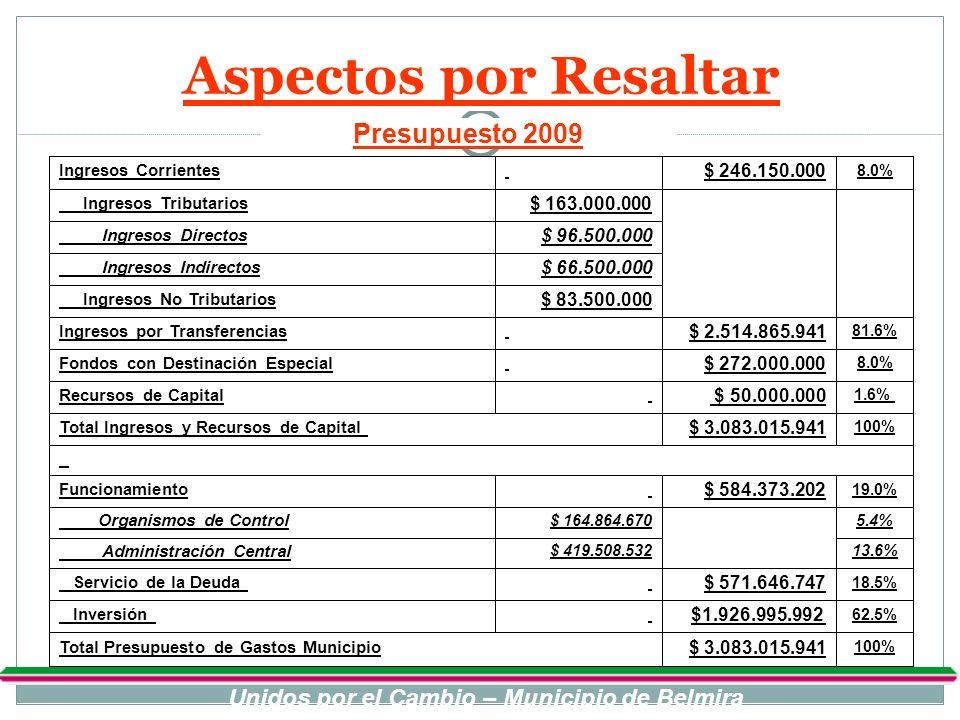 Aspectos por Resaltar Presupuesto 2009 Unidos por el Cambio – Municipio de Belmira