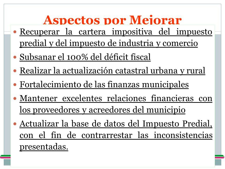 Aspectos por Mejorar Recuperar la cartera impositiva del impuesto predial y del impuesto de industria y comercio Subsanar el 100% del déficit fiscal R