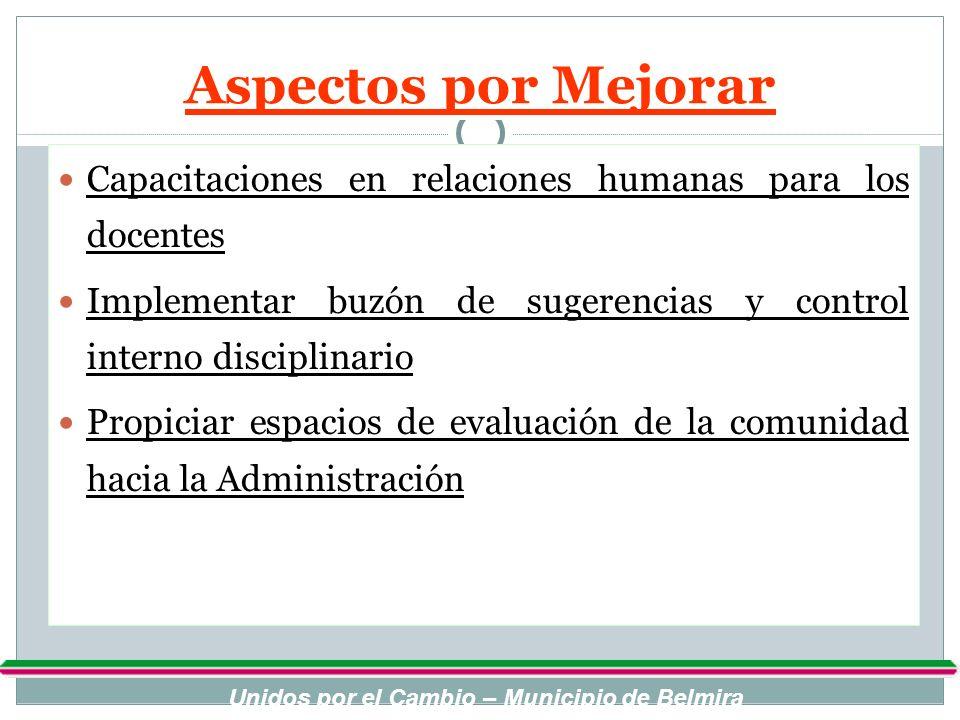 Aspectos por Mejorar Capacitaciones en relaciones humanas para los docentes Implementar buzón de sugerencias y control interno disciplinario Propiciar