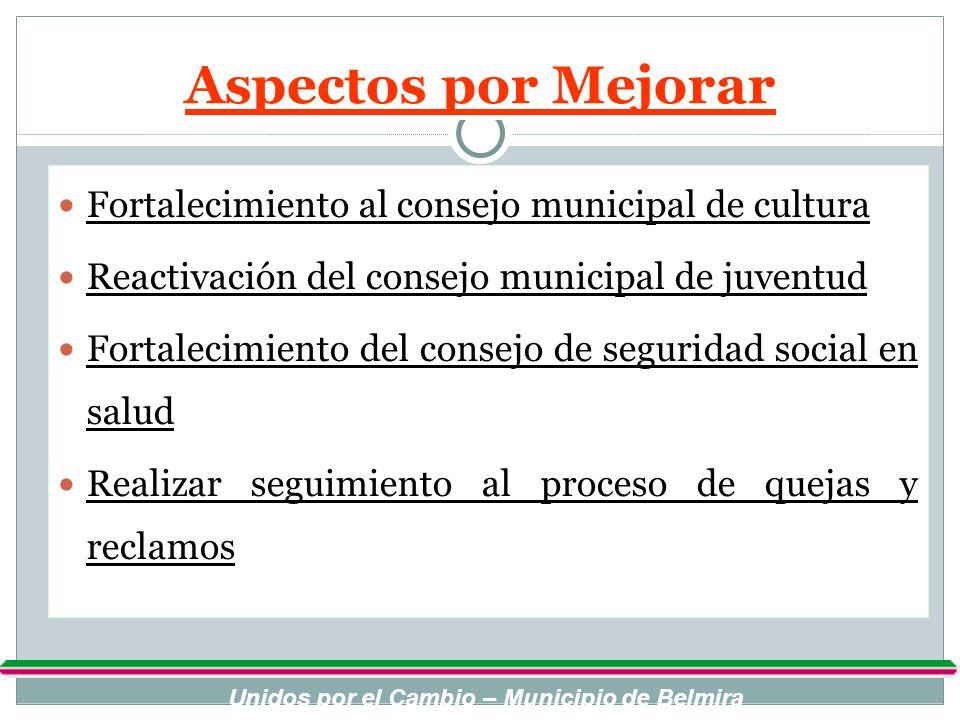 Aspectos por Mejorar Fortalecimiento al consejo municipal de cultura Reactivación del consejo municipal de juventud Fortalecimiento del consejo de seg