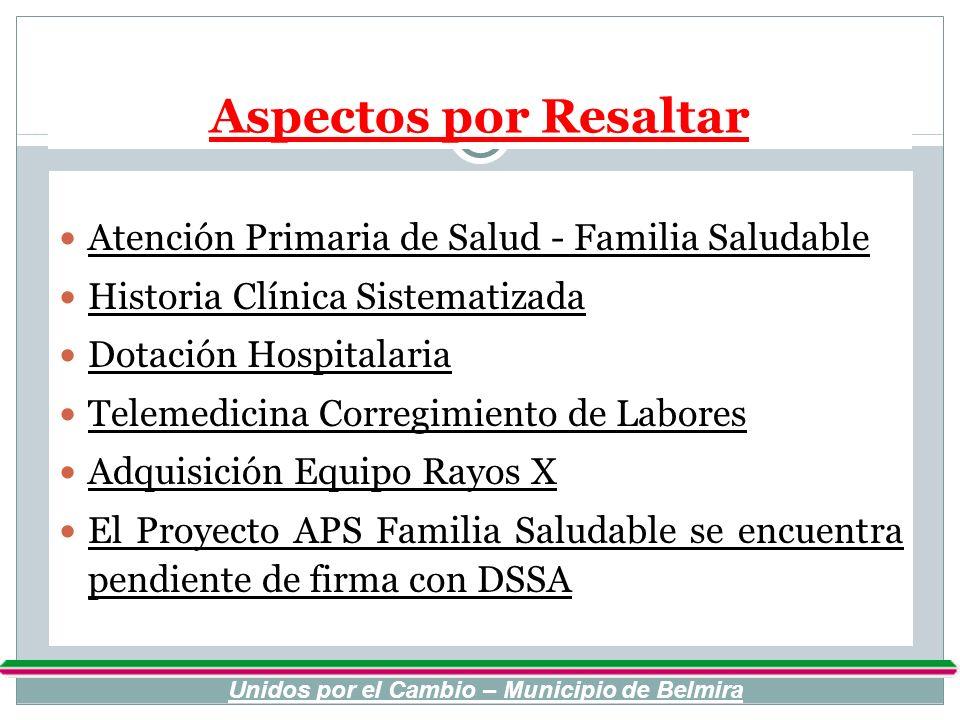 Aspectos por Resaltar Atención Primaria de Salud - Familia Saludable Historia Clínica Sistematizada Dotación Hospitalaria Telemedicina Corregimiento d