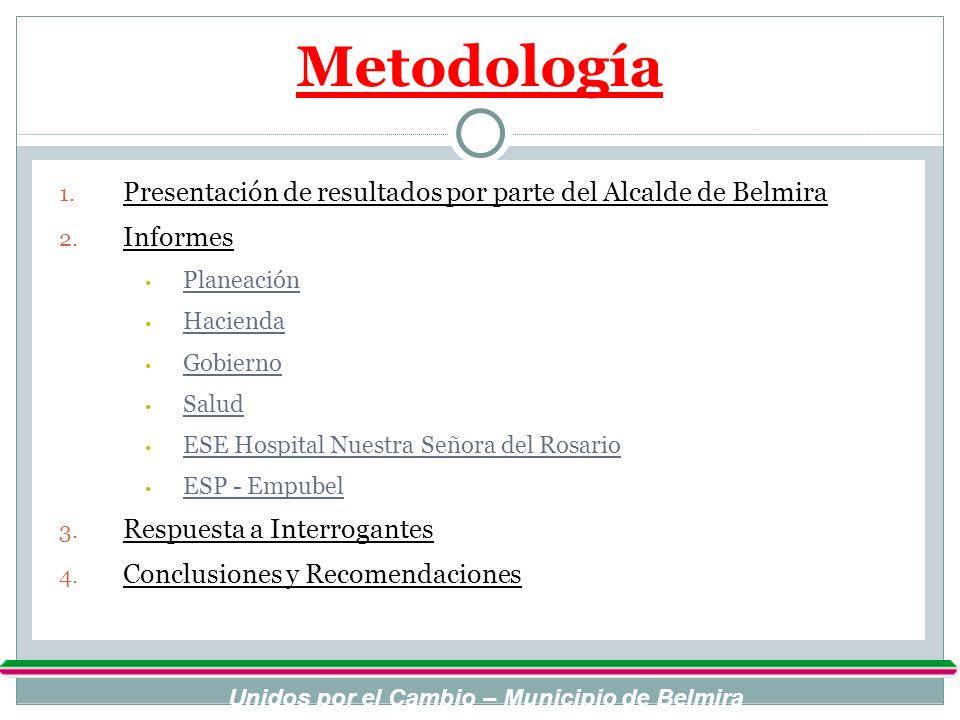 Metodología 1. Presentación de resultados por parte del Alcalde de Belmira 2. Informes Planeación Hacienda Gobierno Salud ESE Hospital Nuestra Señora