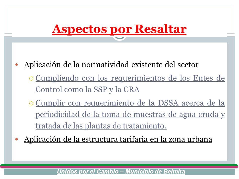 Aspectos por Resaltar Aplicación de la normatividad existente del sector Cumpliendo con los requerimientos de los Entes de Control como la SSP y la CR