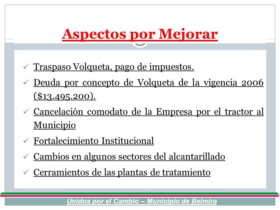 Aspectos por Mejorar Traspaso Volqueta, pago de impuestos. Deuda por concepto de Volqueta de la vigencia 2006 ($13.495.200). Cancelación comodato de l