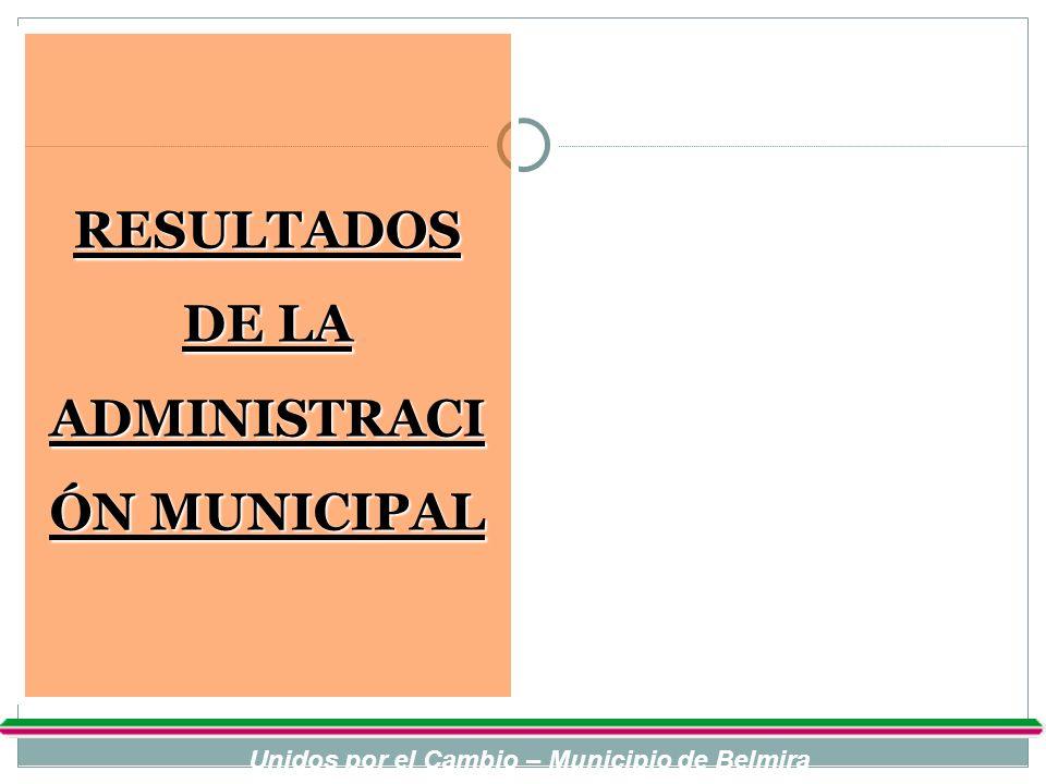 Aspectos por Resaltar PROGRAMAPROYECTOPROYECTO ESPECIFICOVALORPOBLACIÓNOBSERVACIONES Apoyo a los diversos comités municipales, hogares comunitarios, estímulos a las madres comunitarias Apoyo y estímulos Mpio de Belmira Actividad que permanentemente se adelanta por parte de la administración municipal Legalización de predios Actividades Procesales, notariales y catastrales 20.000.000 Mpio de Belmira Se efectuó el proceso en las viviendas del fondo obrero y se continuara con esta labor.