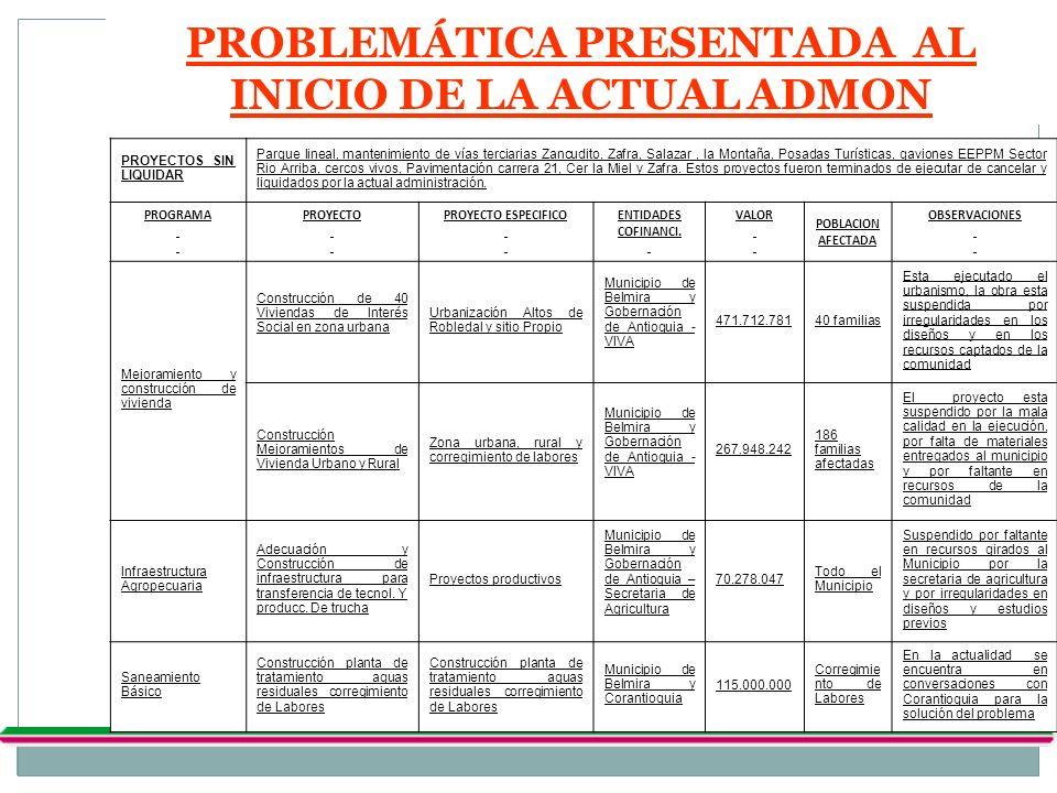 PROBLEMÁTICA PRESENTADA AL INICIO DE LA ACTUAL ADMON PROYECTOS SIN LIQUIDAR Parque lineal, mantenimiento de vías terciarias Zancudito, Zafra, Salazar,