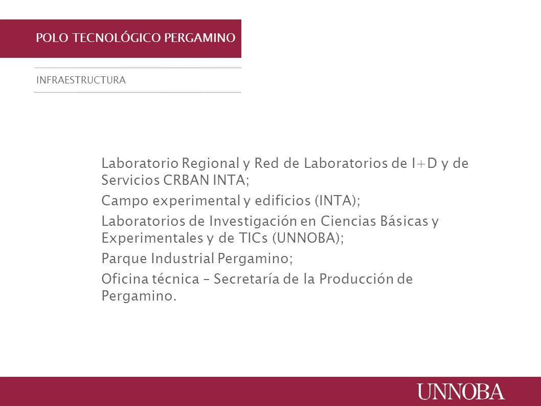 POLO TECNOLÓGICO PERGAMINO INFRAESTRUCTURA Laboratorio Regional y Red de Laboratorios de I+D y de Servicios CRBAN INTA; Campo experimental y edificios