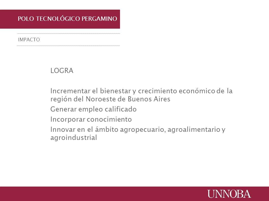POLO TECNOLÓGICO PERGAMINO IMPACTO LOGRA Incrementar el bienestar y crecimiento económico de la región del Noroeste de Buenos Aires Generar empleo cal