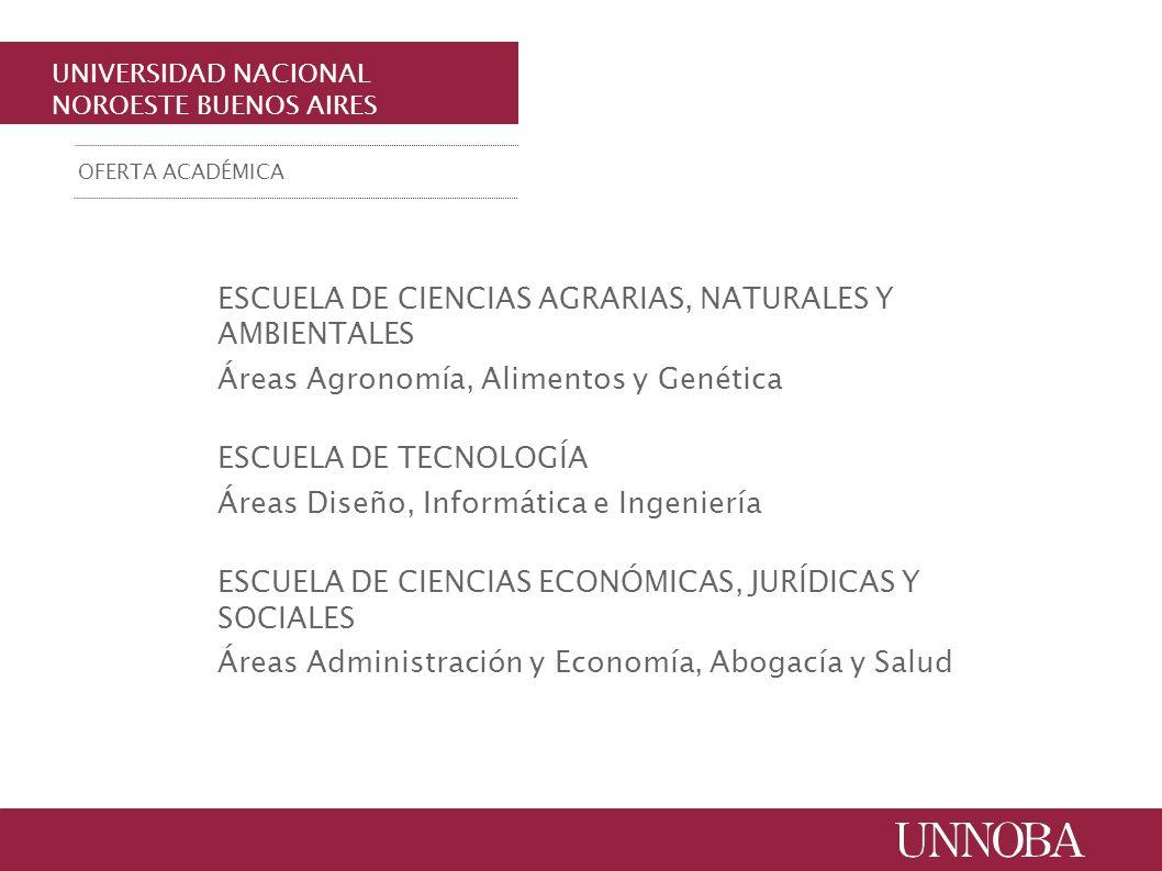 UNIVERSIDAD NACIONAL NOROESTE BUENOS AIRES ESCUELA DE CIENCIAS AGRARIAS, NATURALES Y AMBIENTALES Áreas Agronomía, Alimentos y Genética ESCUELA DE TECN
