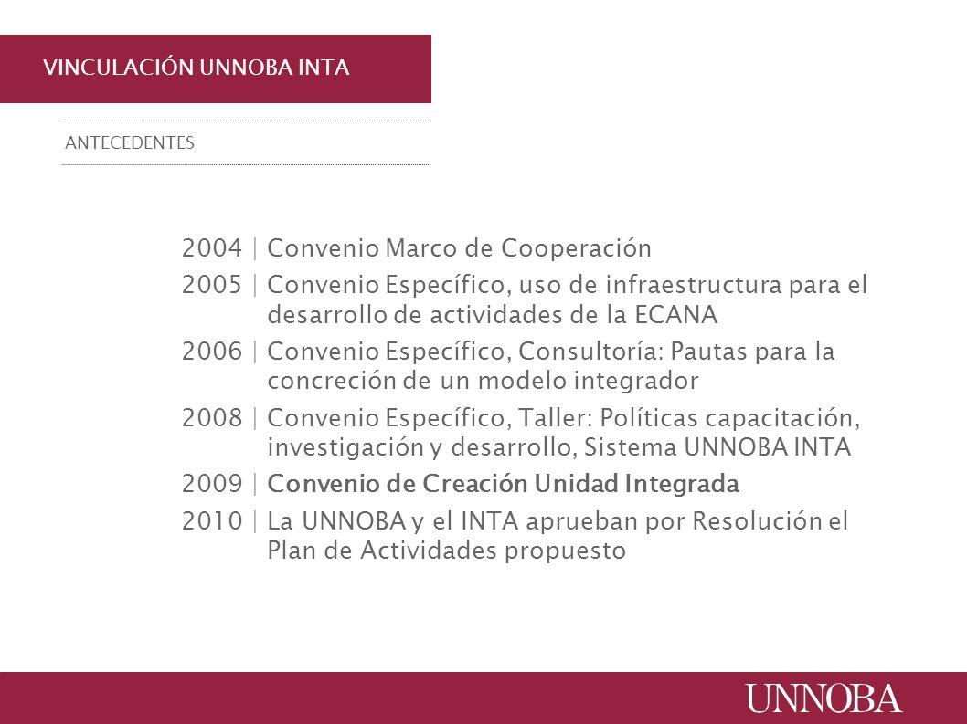 VINCULACIÓN UNNOBA INTA 2004 | Convenio Marco de Cooperación 2005 | Convenio Específico, uso de infraestructura para el desarrollo de actividades de l