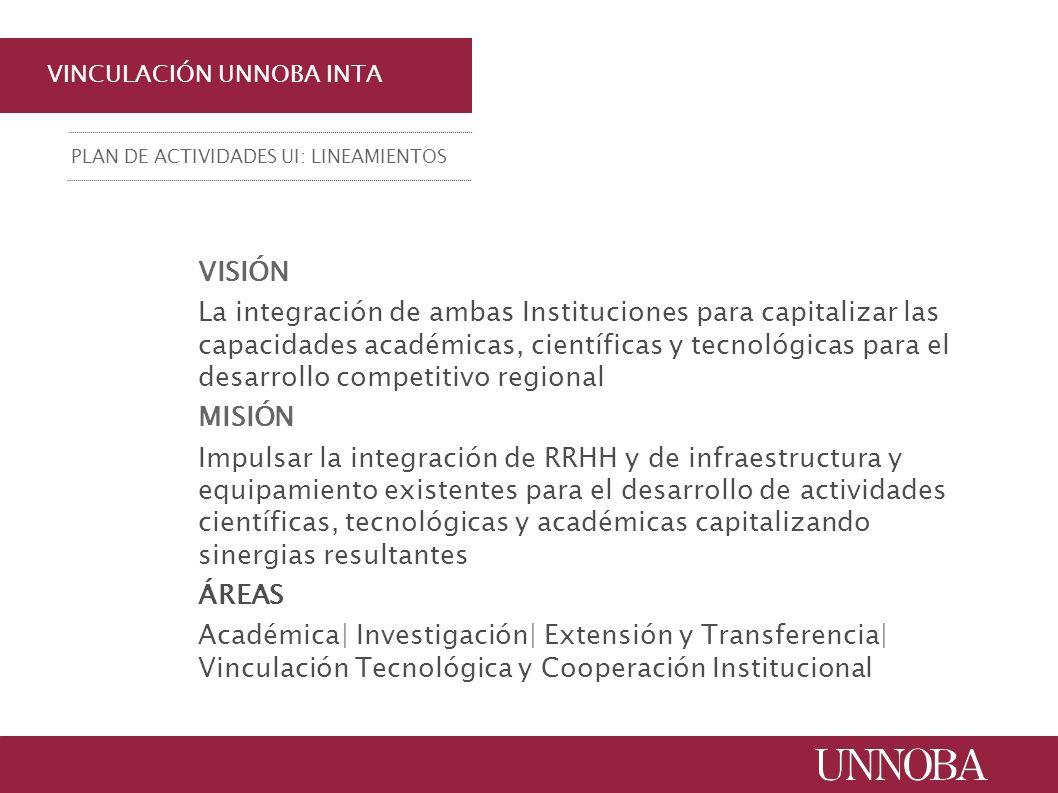 VINCULACIÓN UNNOBA INTA VISIÓN La integración de ambas Instituciones para capitalizar las capacidades académicas, científicas y tecnológicas para el d