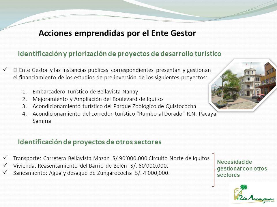 10 1.Embarcadero Turístico de Bellavista Nanay 2.Mejoramiento y Ampliación del Boulevard de Iquitos 3.Acondicionamiento turístico del Parque Zoológico