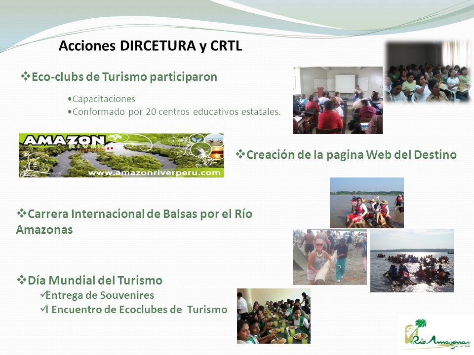 Eco-clubs de Turismo participaron Capacitaciones Conformado por 20 centros educativos estatales. Creación de la pagina Web del Destino Acciones DIRCET