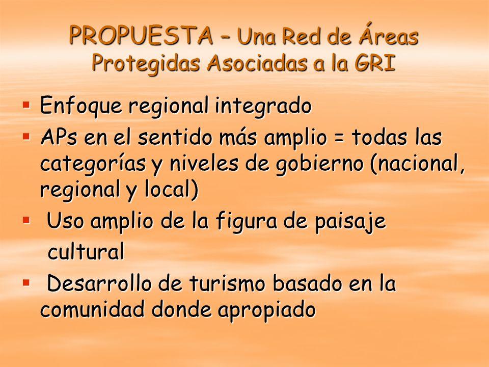 PROPUESTA – Una Red de Áreas Protegidas Asociadas a la GRI Enfoque regional integrado Enfoque regional integrado APs en el sentido más amplio = todas