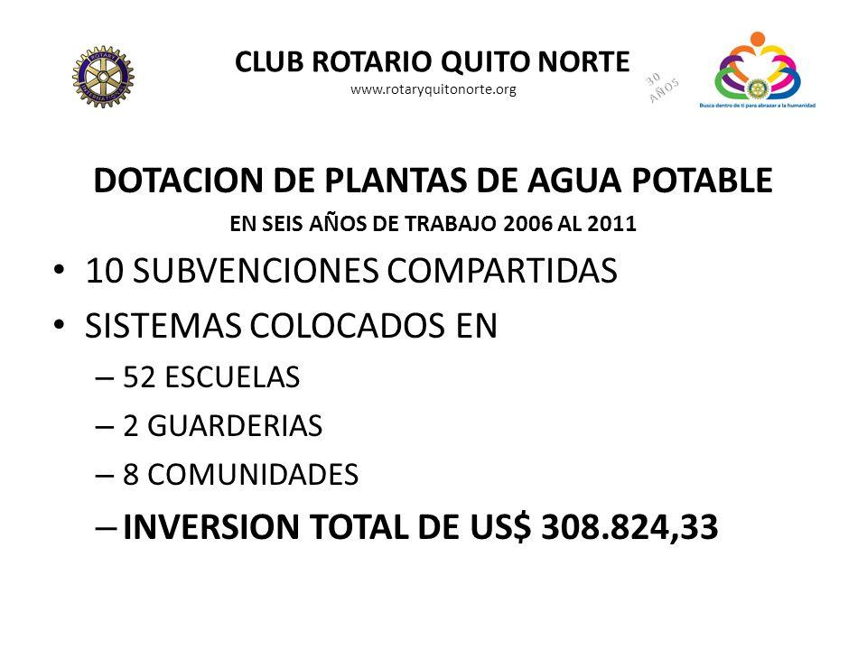 CLUB ROTARIO QUITO NORTE www.rotaryquitonorte.org DOTACION DE PLANTAS DE AGUA POTABLE EN SEIS AÑOS DE TRABAJO 2006 AL 2011 10 SUBVENCIONES COMPARTIDAS