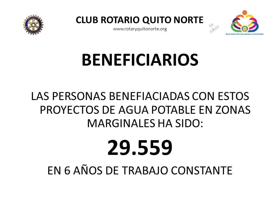 CLUB ROTARIO QUITO NORTE www.rotaryquitonorte.org BENEFICIARIOS LAS PERSONAS BENEFIACIADAS CON ESTOS PROYECTOS DE AGUA POTABLE EN ZONAS MARGINALES HA