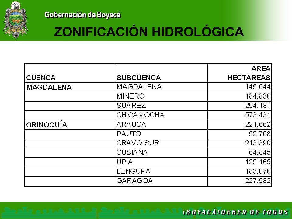 Gobernación de Boyacá ZONIFICACIÓN HIDROLÓGICA