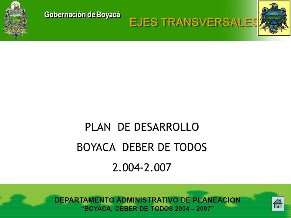 Gobernación de Boyacá EJES TRANSVERSALES PLAN DE DESARROLLO BOYACA DEBER DE TODOS 2.004-2.007 DEPARTAMENTO ADMINISTRATIVO DE PLANEACION BOYACA, DEBER