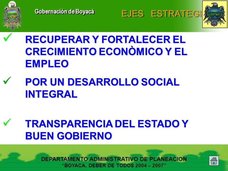 Gobernación de Boyacá EJES ESTRATEGICOS RECUPERAR Y FORTALECER EL CRECIMIENTO ECONÒMICO Y EL EMPLEO POR UN DESARROLLO SOCIAL INTEGRAL TRANSPARENCIA DE