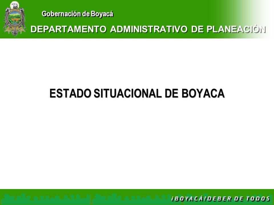 Gobernación de Boyacá DEPARTAMENTO ADMINISTRATIVO DE PLANEACIÒN ESTADO SITUACIONAL DE BOYACA
