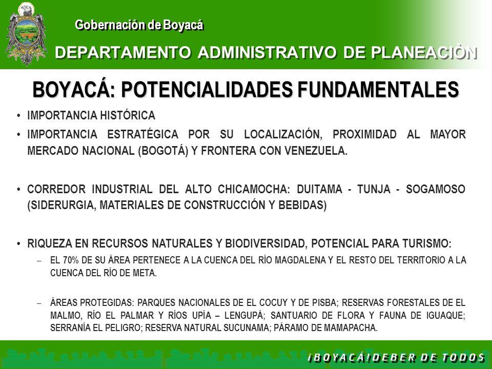 Gobernación de Boyacá DEPARTAMENTO ADMINISTRATIVO DE PLANEACIÒN BOYACÁ: POTENCIALIDADES FUNDAMENTALES IMPORTANCIA HISTÓRICA IMPORTANCIA ESTRATÉGICA PO