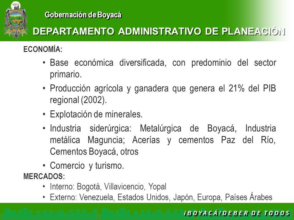 Gobernación de Boyacá DEPARTAMENTO ADMINISTRATIVO DE PLANEACIÒN ECONOMÍA: Base económica diversificada, con predominio del sector primario. Producción