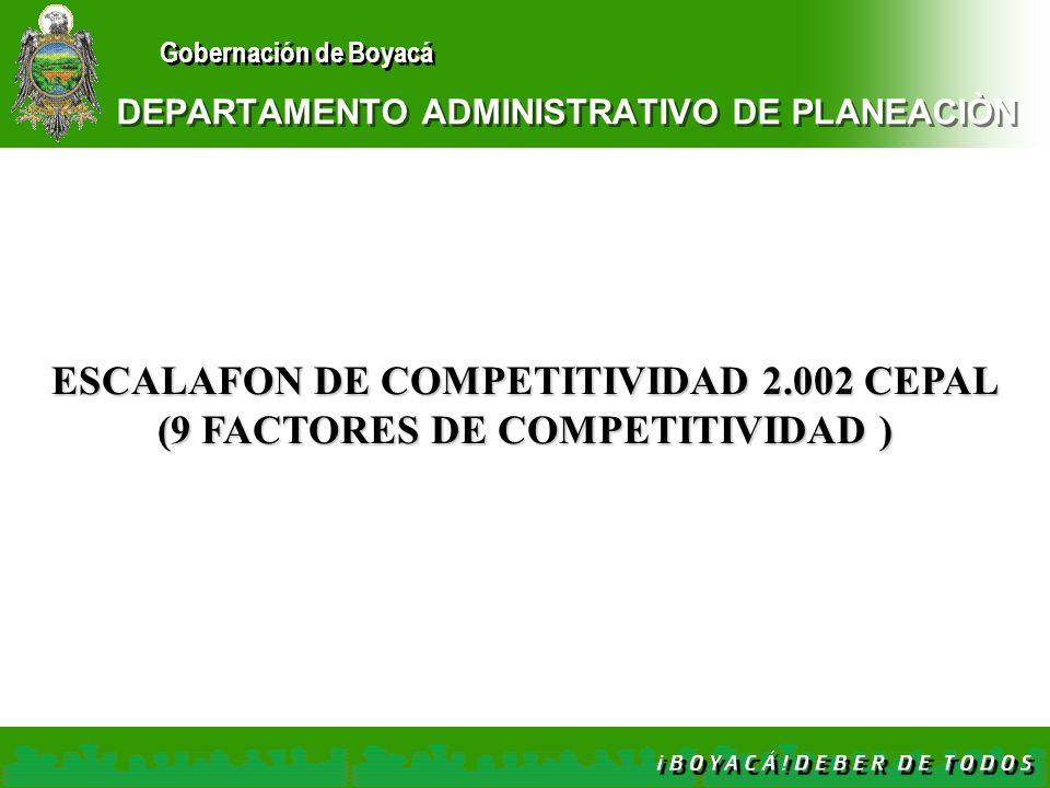 Gobernación de Boyacá DEPARTAMENTO ADMINISTRATIVO DE PLANEACIÒN ESCALAFON DE COMPETITIVIDAD 2.002 CEPAL (9 FACTORES DE COMPETITIVIDAD )