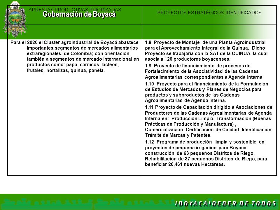 Gobernación de Boyacá APUESTAS PRODUCTIVAS PRIORIZADAS PROYECTOS ESTRATÉGICOS IDENTIFICADOS 1. Para el 2020 el Cluster agroindustrial de Boyacá abaste