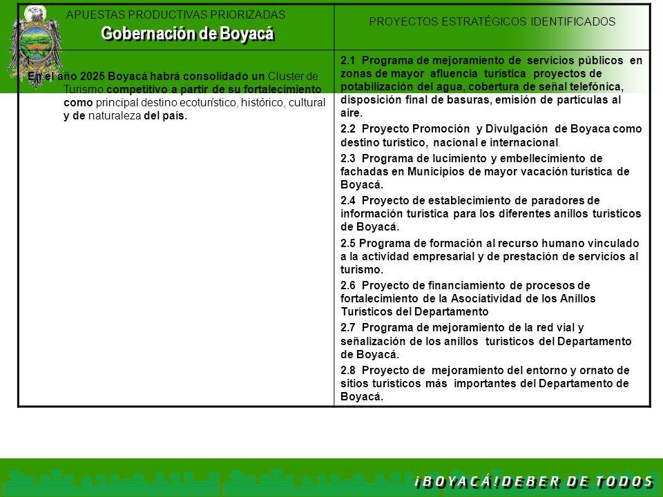 Gobernación de Boyacá APUESTAS PRODUCTIVAS PRIORIZADAS PROYECTOS ESTRATÉGICOS IDENTIFICADOS 1. En el año 2025 Boyacá habrá consolidado un Cluster de T