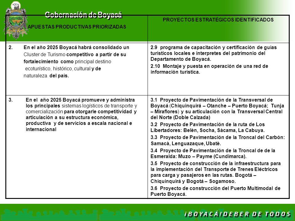 Gobernación de Boyacá APUESTAS PRODUCTIVAS PRIORIZADAS PROYECTOS ESTRATÉGICOS IDENTIFICADOS 2. En el año 2025 Boyacá habrá consolidado un Cluster de T