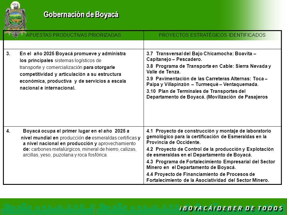 Gobernación de Boyacá APUESTAS PRODUCTIVAS PRIORIZADASPROYECTOS ESTRATÉGICOS IDENTIFICADOS 3. En el año 2025 Boyacá promueve y administra los principa