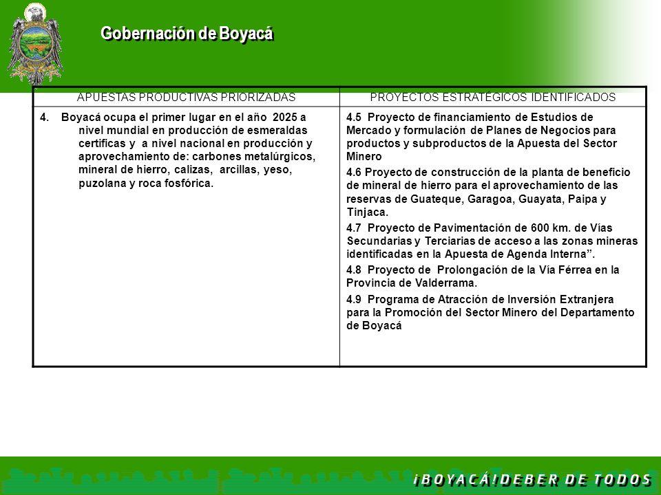 Gobernación de Boyacá APUESTAS PRODUCTIVAS PRIORIZADASPROYECTOS ESTRATÉGICOS IDENTIFICADOS 4. Boyacá ocupa el primer lugar en el año 2025 a nivel mund